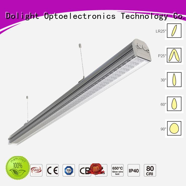 cover pro lens linear light fixture beam Dolight LED Panel Brand
