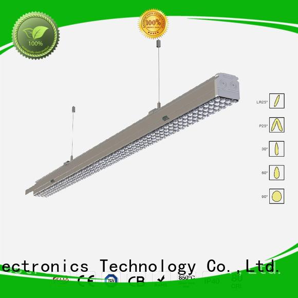 linear lighting systems angle retrofit Dolight LED Panel Brand linear light fixture